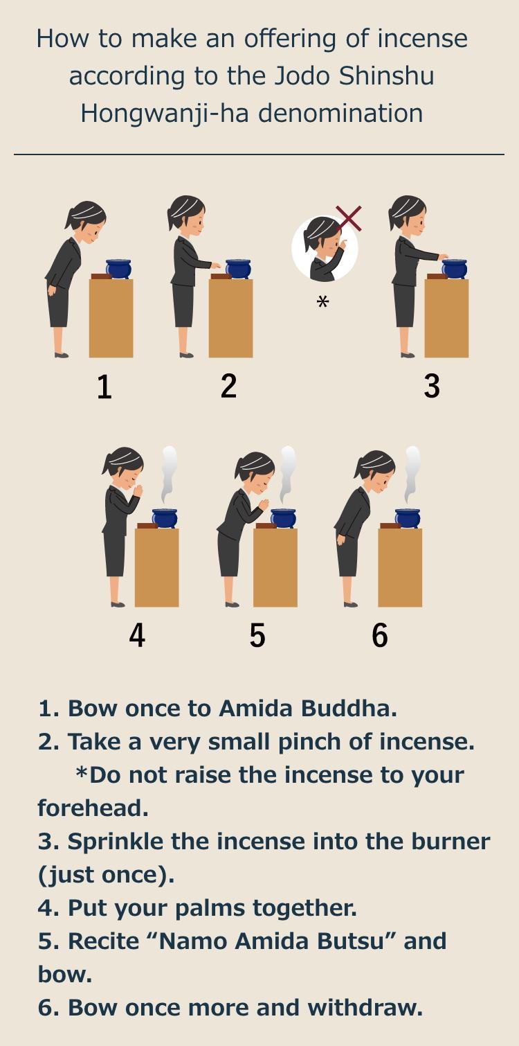 How to make an offering of incense according to the Jodo Shinshu Hongwanji-ha denomination