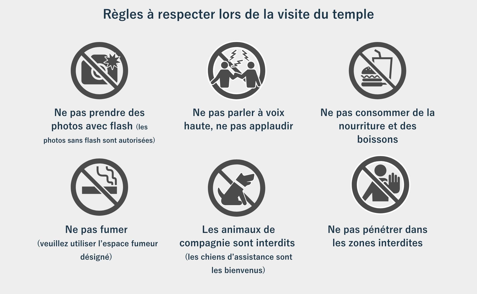 Règles à respecter lors de la visite du temple