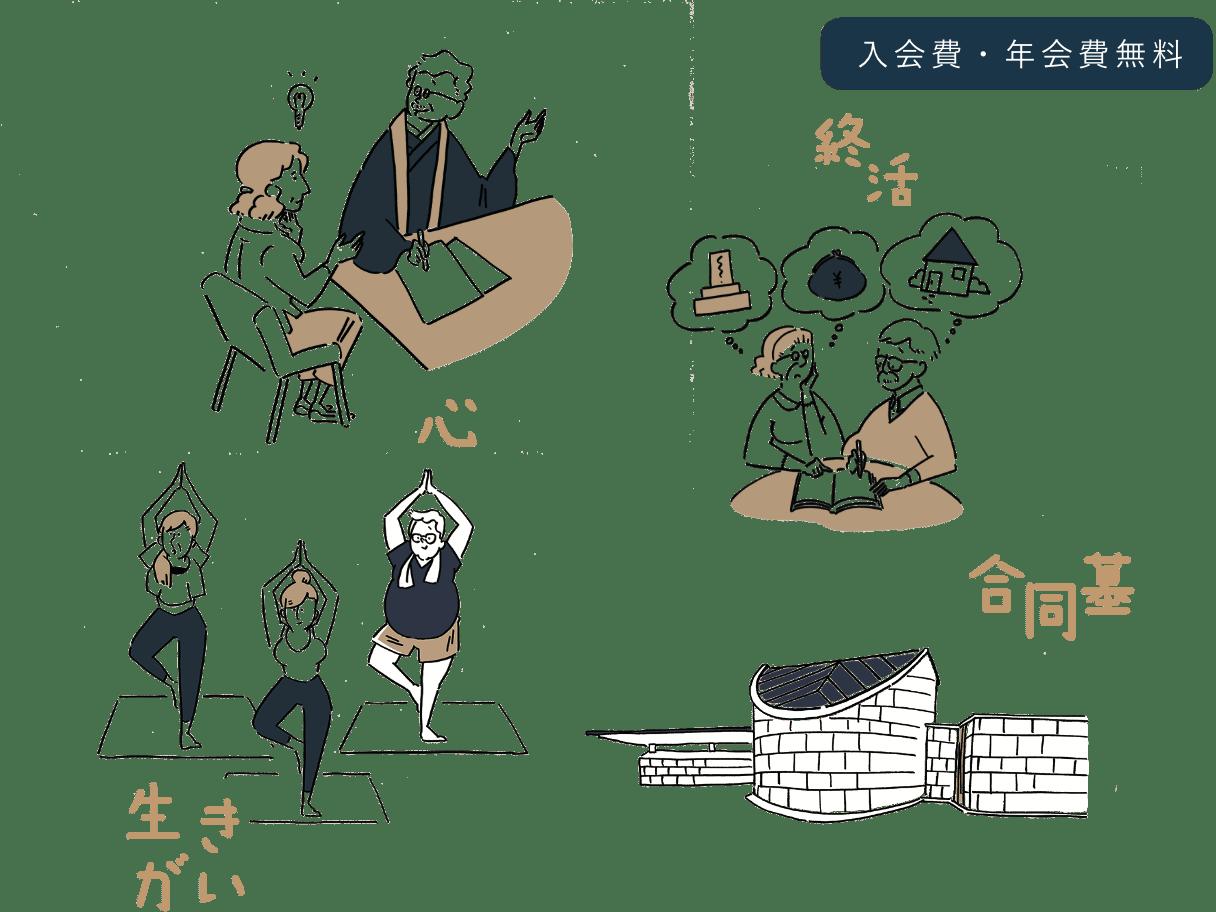 築地本願寺倶楽部