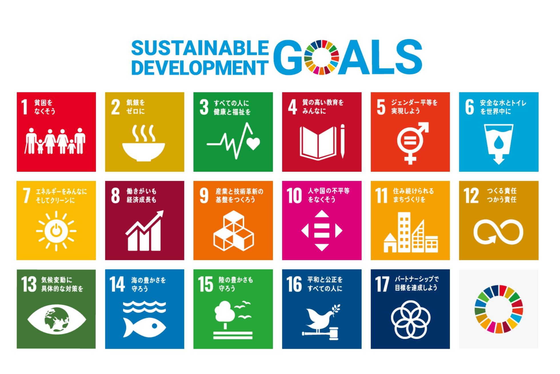 SDGsは、2015年に国連が定めた世界をよりよくする為の17の目標です。